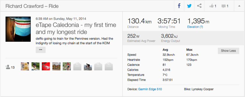 stats from Strava