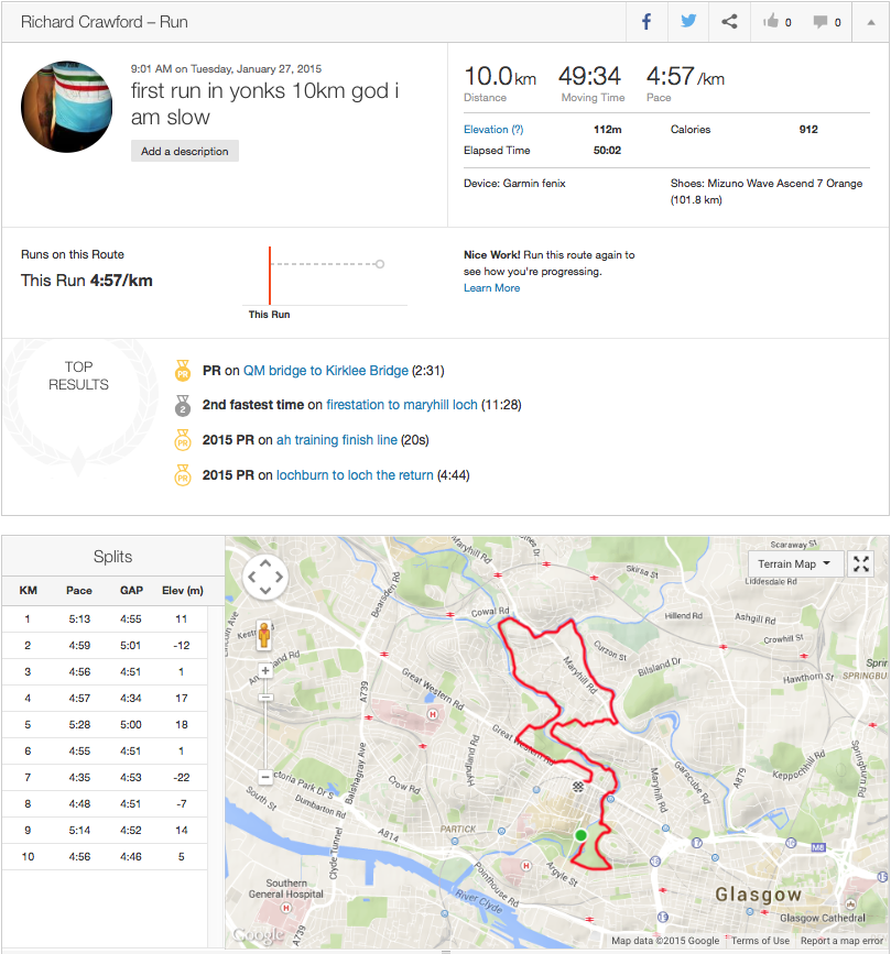 Strava screengrab