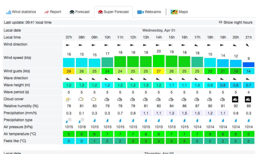 Screenshot 2015-04-01 10.08.00