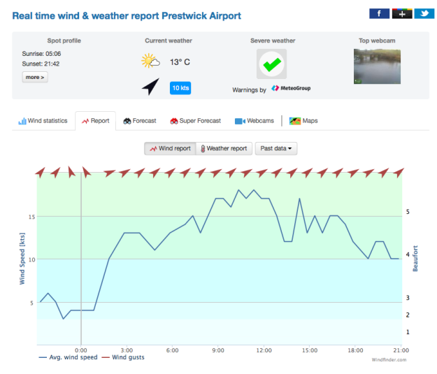 live wind report - gust not recorded